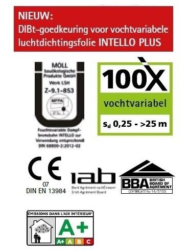 Pro Clima INTELLO - 10091